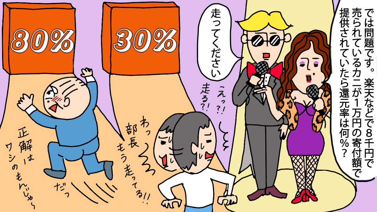 では問題です。楽天などで8千円で売られているカニが1万円の寄付額で提供されていたら還元率は何%? 走ってください