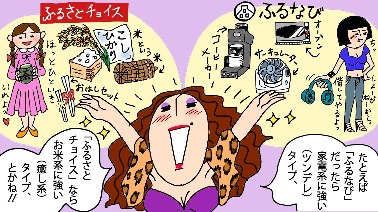 たとえばふるなびだったら家電系に強いツンデレタイプ、ふるさとチョイスならお米系に強い癒し系タイプ、とかね!!