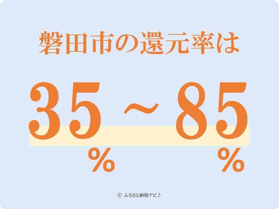 磐田市の返礼品の還元率は35%~85%を図解